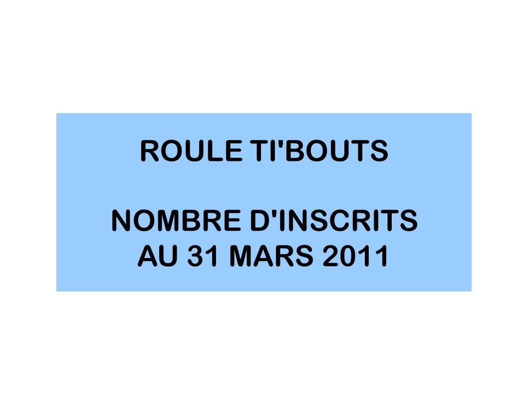 ROULE TI BOUTS NOMBRE D INSCRITS AU 31 MARS 2011