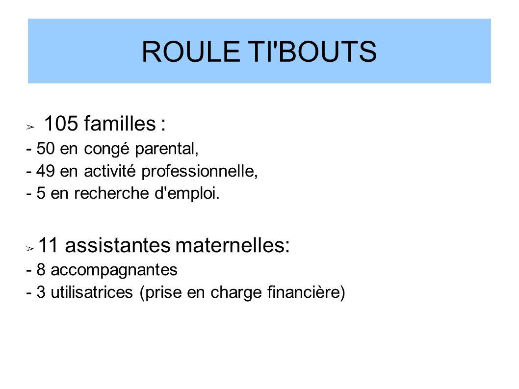 ROULE TI BOUTS 105 familles : 11 assistantes maternelles:
