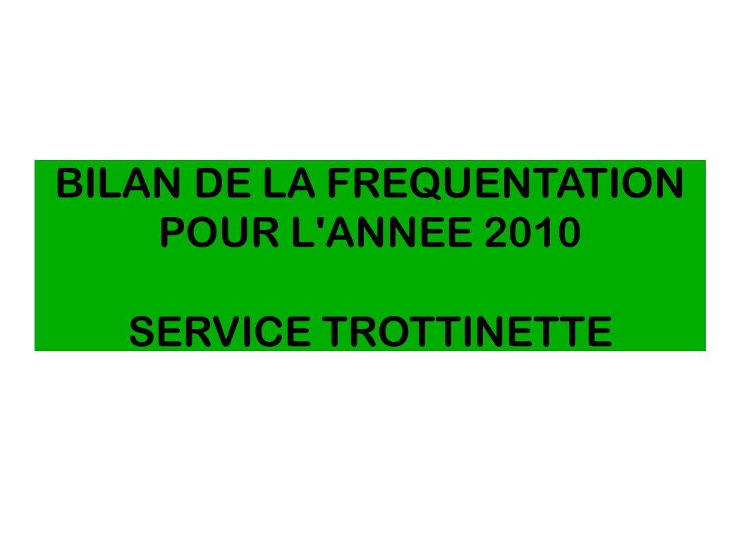 BILAN DE LA FREQUENTATION POUR L ANNEE 2010 SERVICE TROTTINETTE