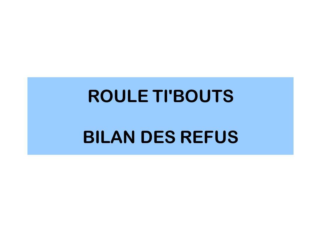 ROULE TI BOUTS BILAN DES REFUS