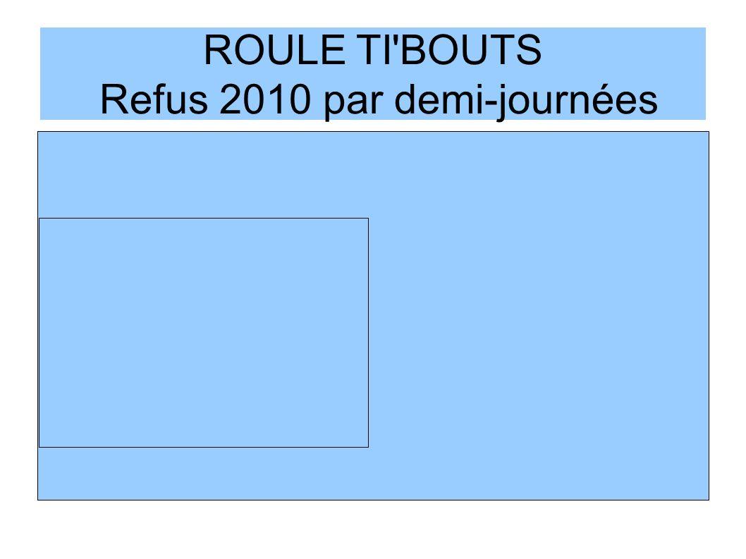 ROULE TI BOUTS Refus 2010 par demi-journées
