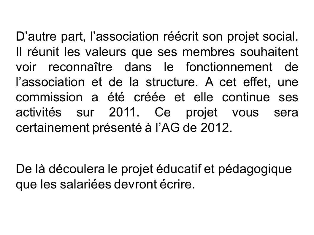D'autre part, l'association réécrit son projet social