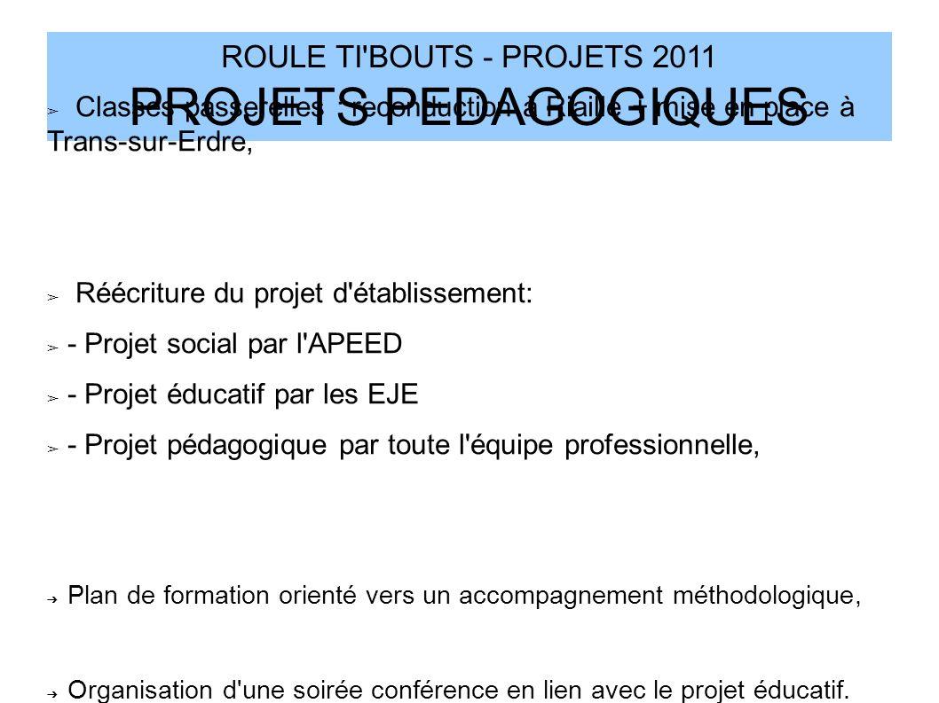 ROULE TI BOUTS - PROJETS 2011 PROJETS PEDAGOGIQUES