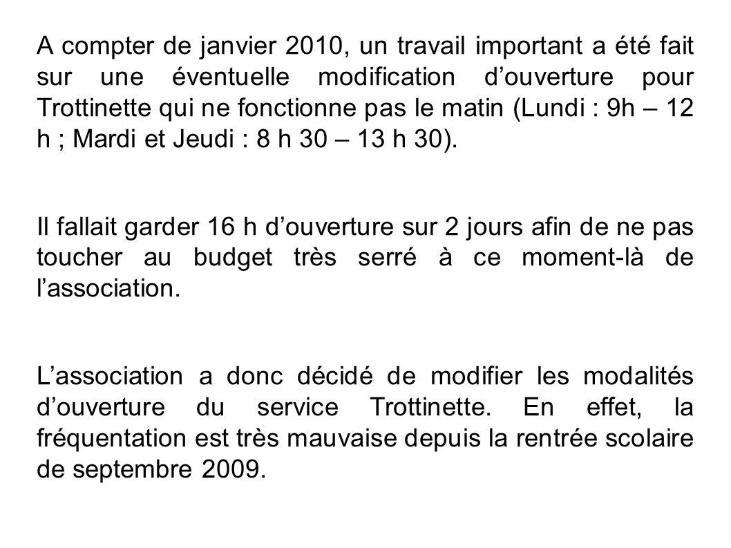 A compter de janvier 2010, un travail important a été fait sur une éventuelle modification d'ouverture pour Trottinette qui ne fonctionne pas le matin (Lundi : 9h – 12 h ; Mardi et Jeudi : 8 h 30 – 13 h 30).