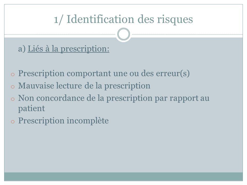 1/ Identification des risques