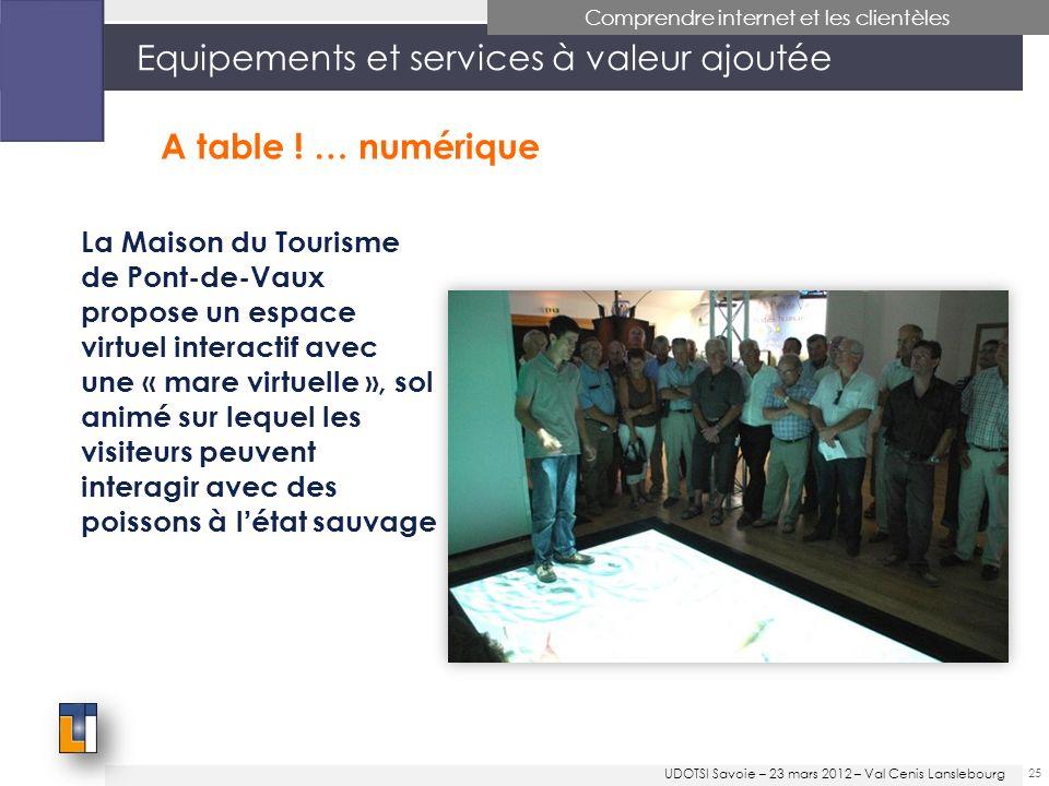 Equipements et services à valeur ajoutée