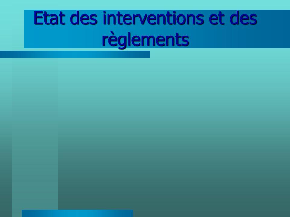 Etat des interventions et des règlements