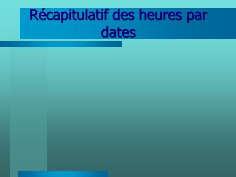 Récapitulatif des heures par dates