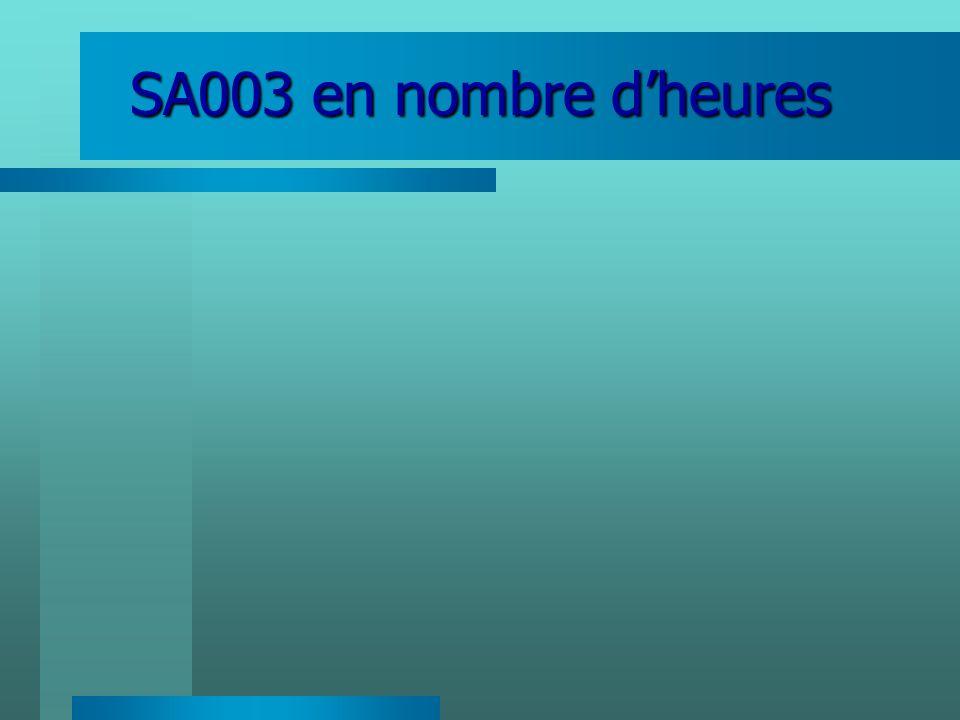SA003 en nombre d'heures
