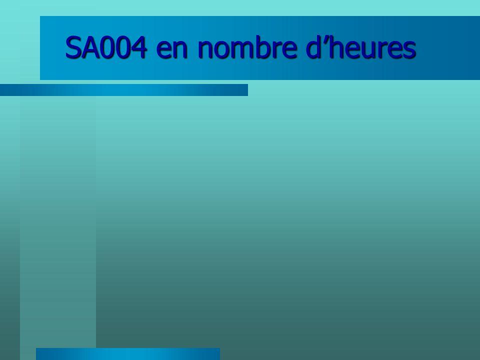 SA004 en nombre d'heures