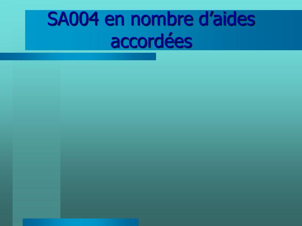 SA004 en nombre d'aides accordées