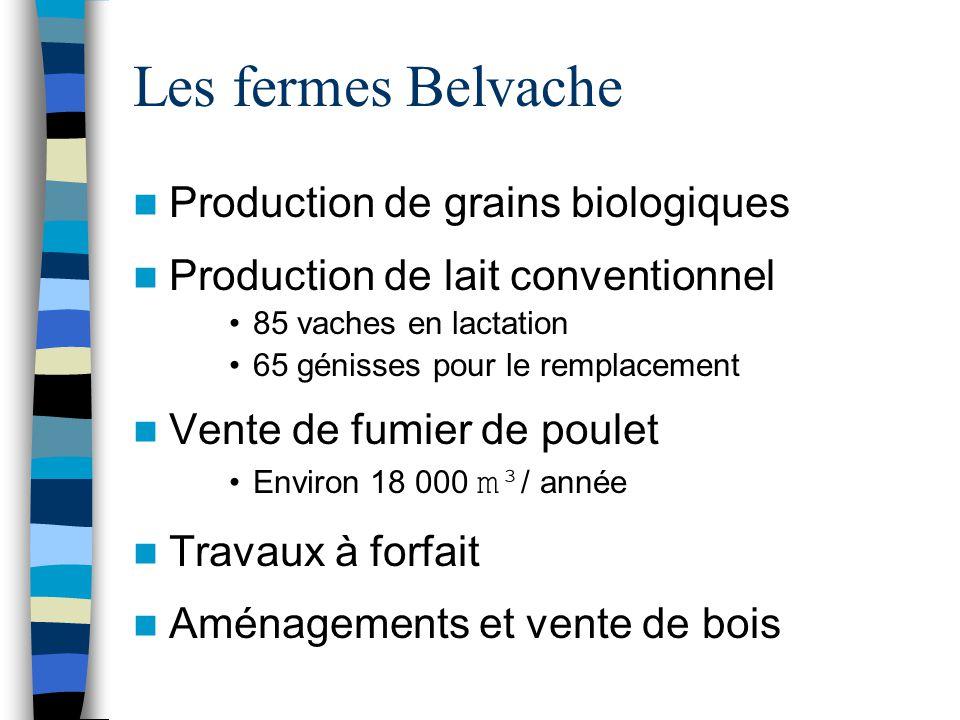 Les fermes Belvache Production de grains biologiques