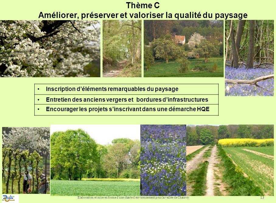 Thème C Améliorer, préserver et valoriser la qualité du paysage