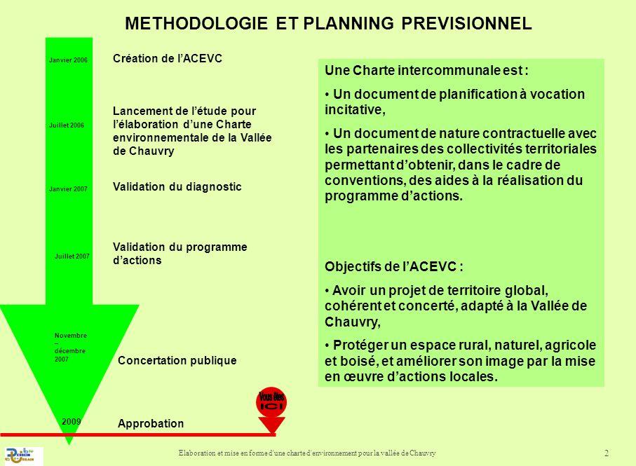 METHODOLOGIE ET PLANNING PREVISIONNEL