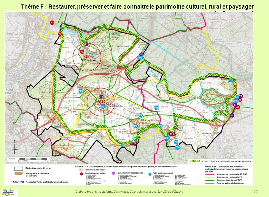 Thème F : Restaurer, préserver et faire connaître le patrimoine culturel, rural et paysager