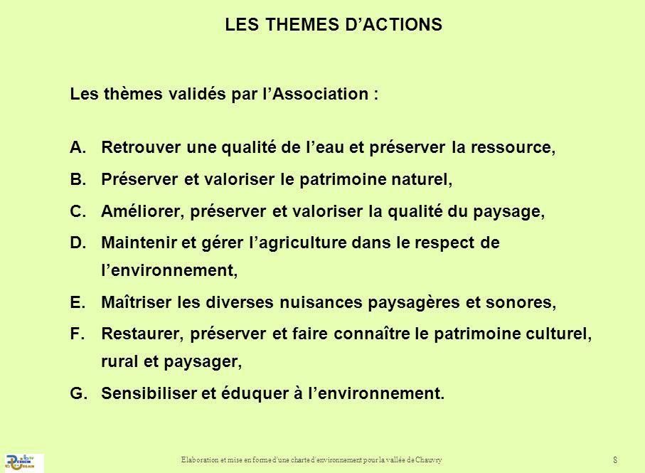 LES THEMES D'ACTIONS Les thèmes validés par l'Association :