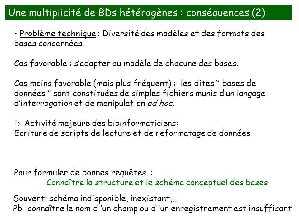 Une multiplicité de BDs hétérogènes : conséquences (2)