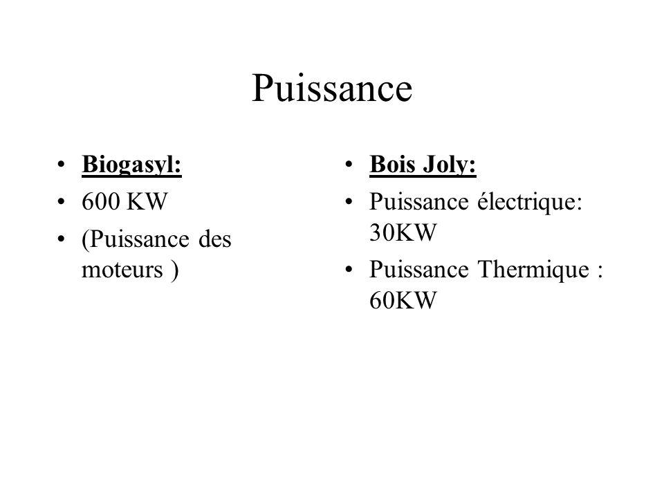 Puissance Biogasyl: 600 KW (Puissance des moteurs ) Bois Joly: