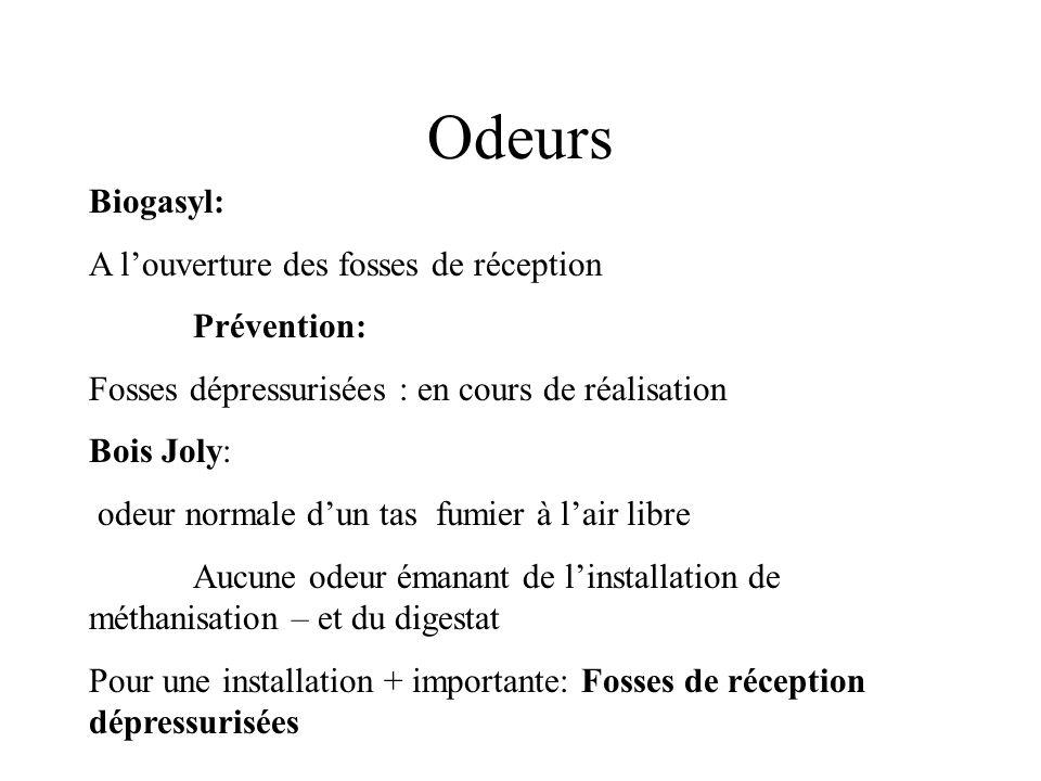 Odeurs Biogasyl: A l'ouverture des fosses de réception Prévention: