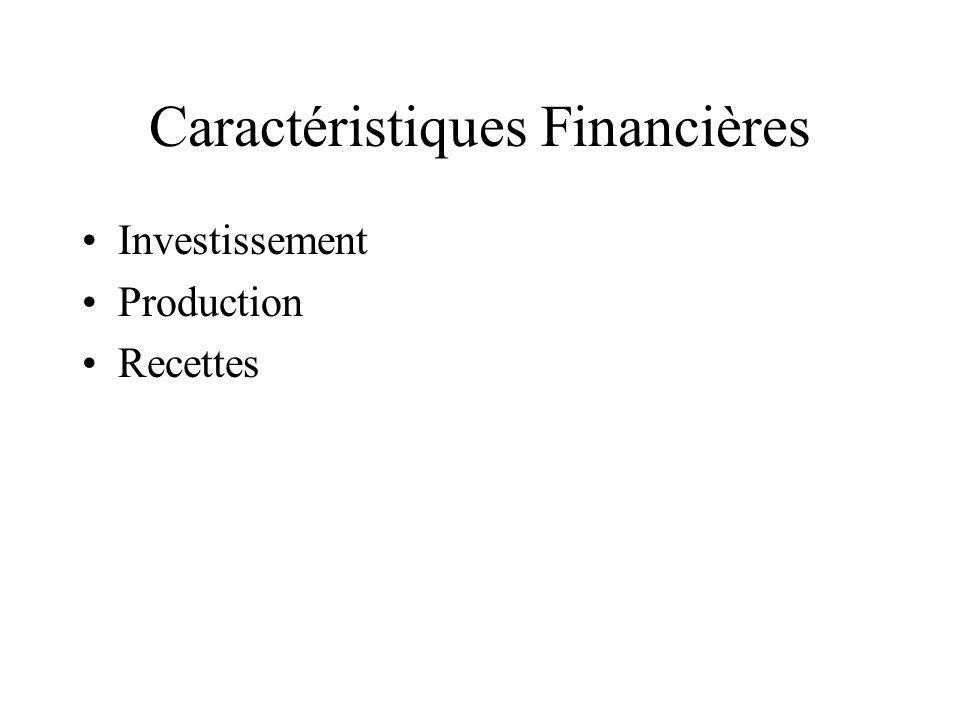 Caractéristiques Financières