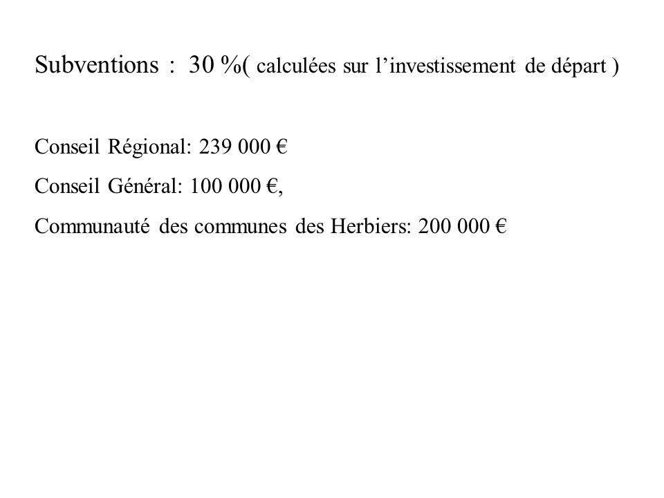 Subventions : 30 %( calculées sur l'investissement de départ )