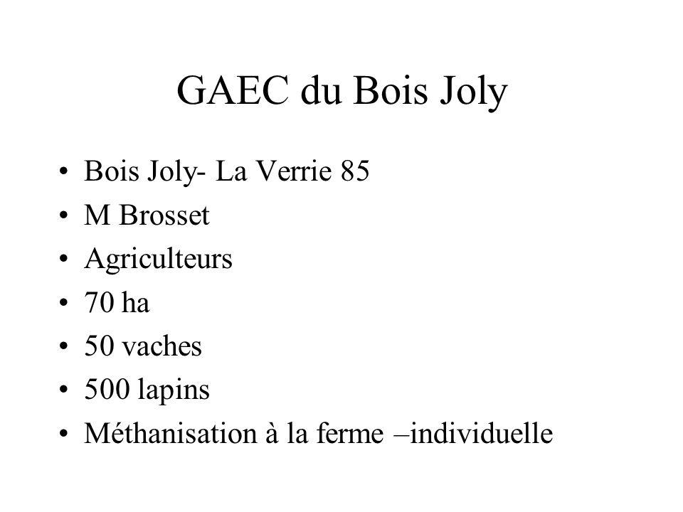 GAEC du Bois Joly Bois Joly- La Verrie 85 M Brosset Agriculteurs 70 ha