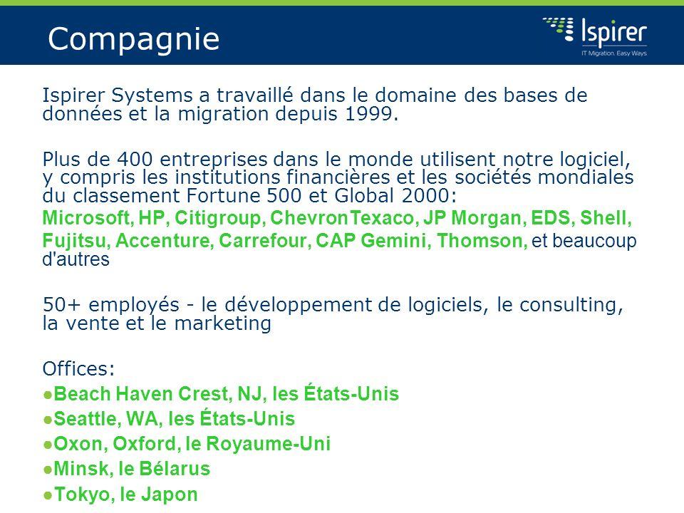 Compagnie Ispirer Systems a travaillé dans le domaine des bases de données et la migration depuis 1999.