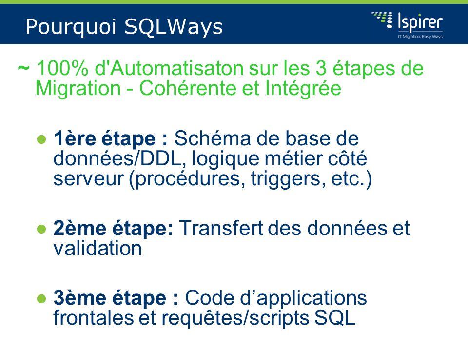 Pourquoi SQLWays ~ 100% d Automatisaton sur les 3 étapes de Migration - Cohérente et Intégrée.