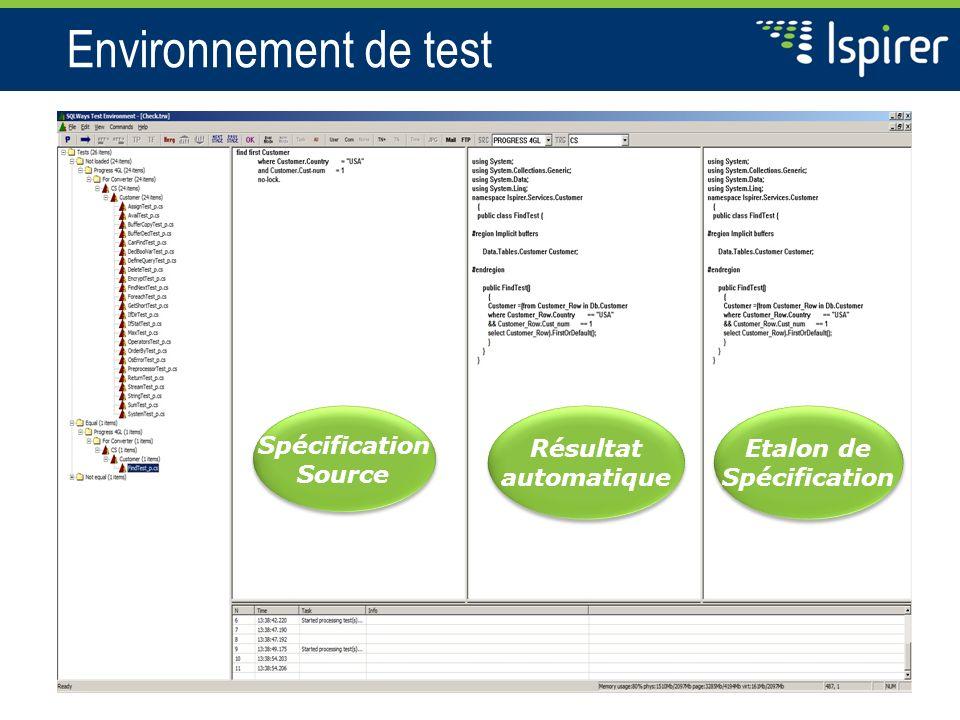 Environnement de test Spécification Source Résultat automatique