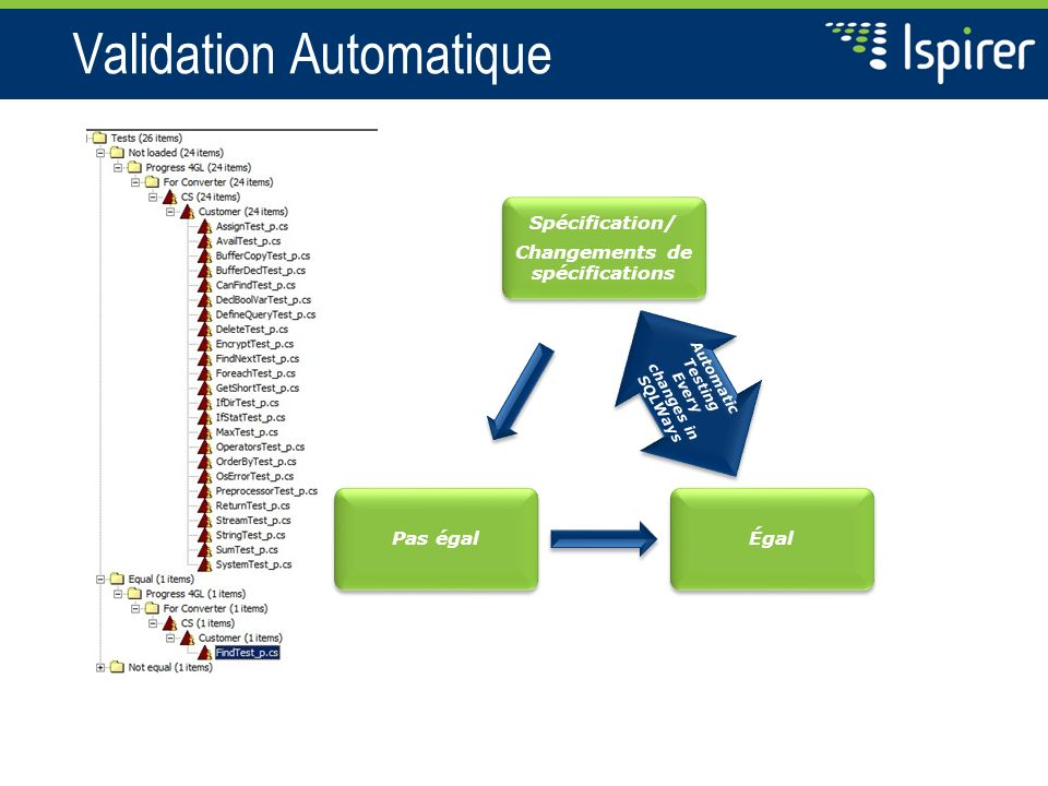 Validation Automatique