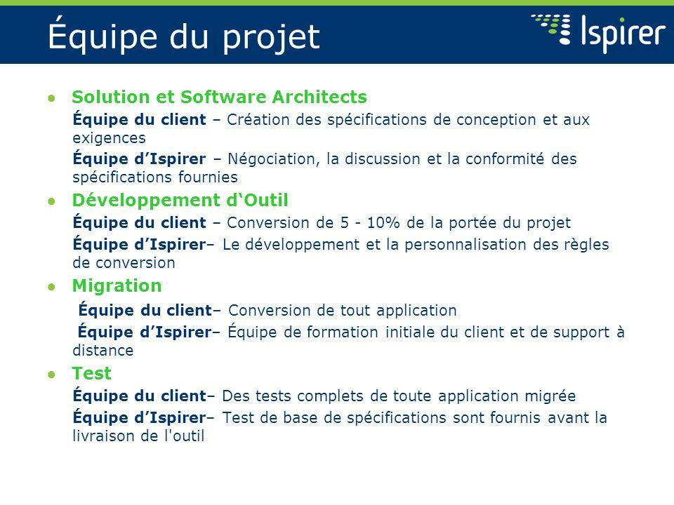 Équipe du projet Solution et Software Architects Développement d'Outil