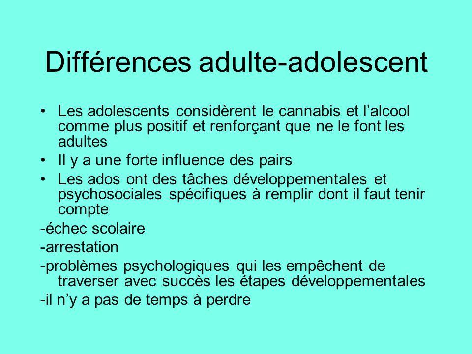 Différences adulte-adolescent