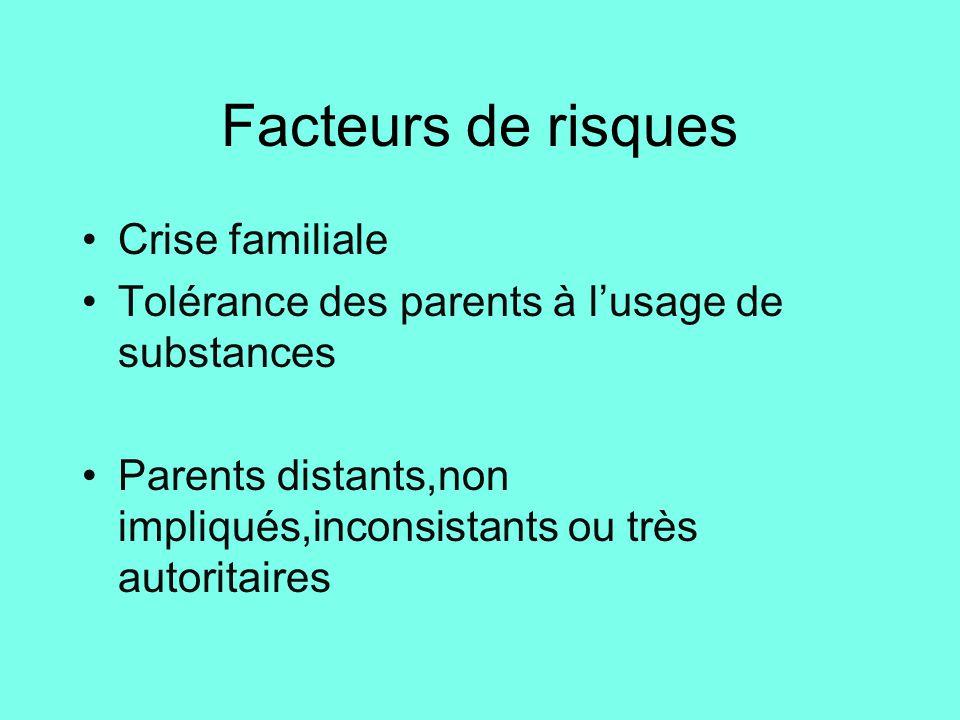 Facteurs de risques Crise familiale