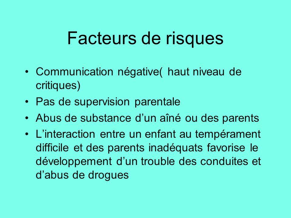 Facteurs de risques Communication négative( haut niveau de critiques)