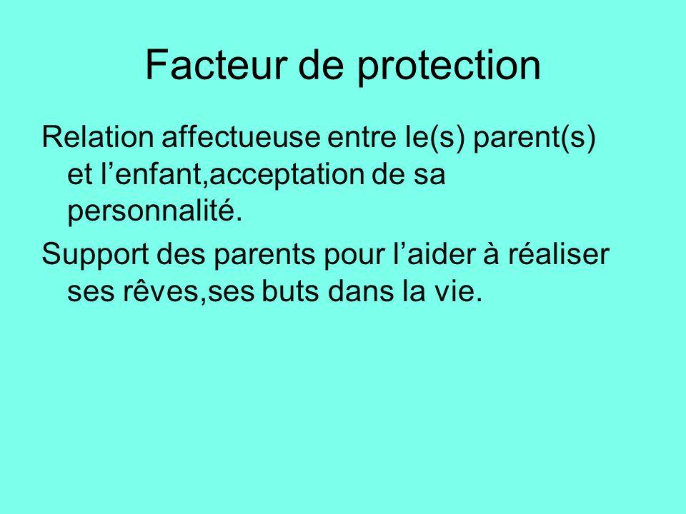 Facteur de protection Relation affectueuse entre le(s) parent(s) et l'enfant,acceptation de sa personnalité.