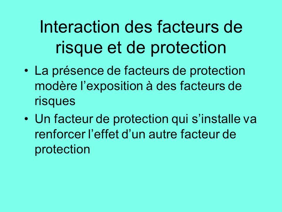 Interaction des facteurs de risque et de protection