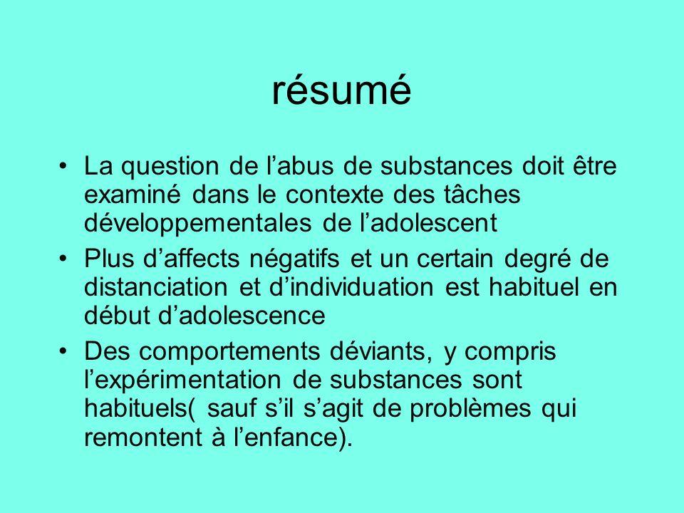 résumé La question de l'abus de substances doit être examiné dans le contexte des tâches développementales de l'adolescent.