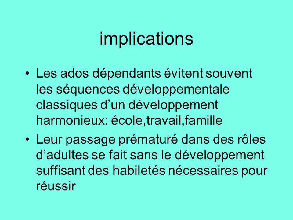 implications Les ados dépendants évitent souvent les séquences développementale classiques d'un développement harmonieux: école,travail,famille.