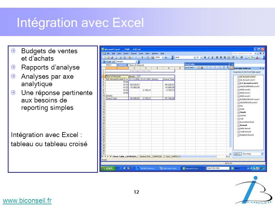Intégration avec Excel