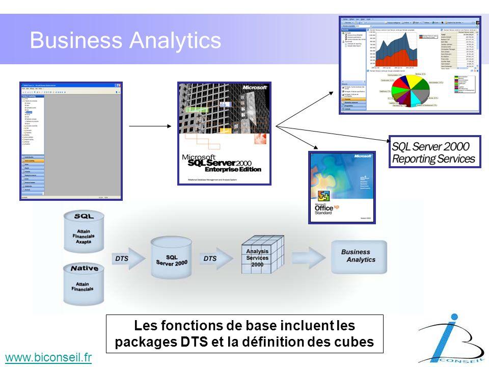 Business Analytics Les fonctions de base incluent les packages DTS et la définition des cubes