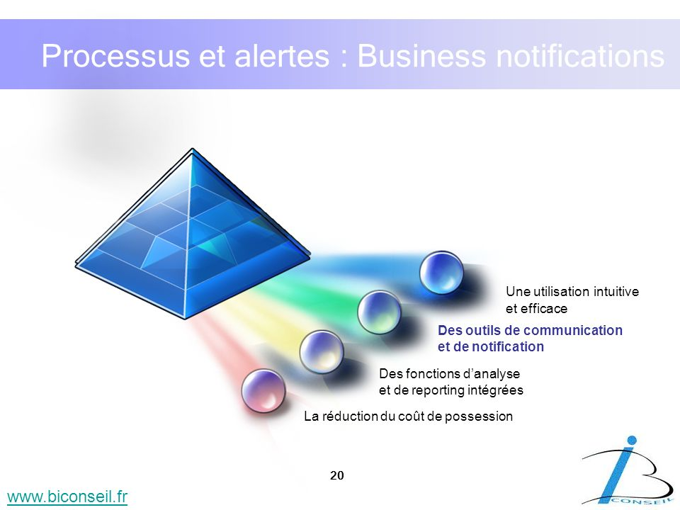 Processus et alertes : Business notifications