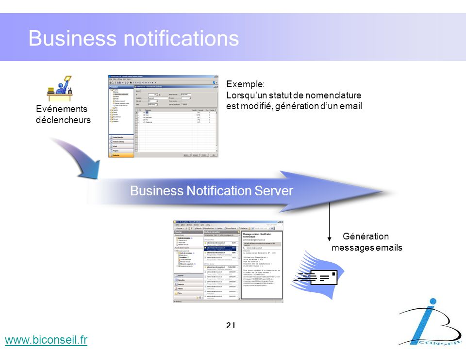 Business notifications