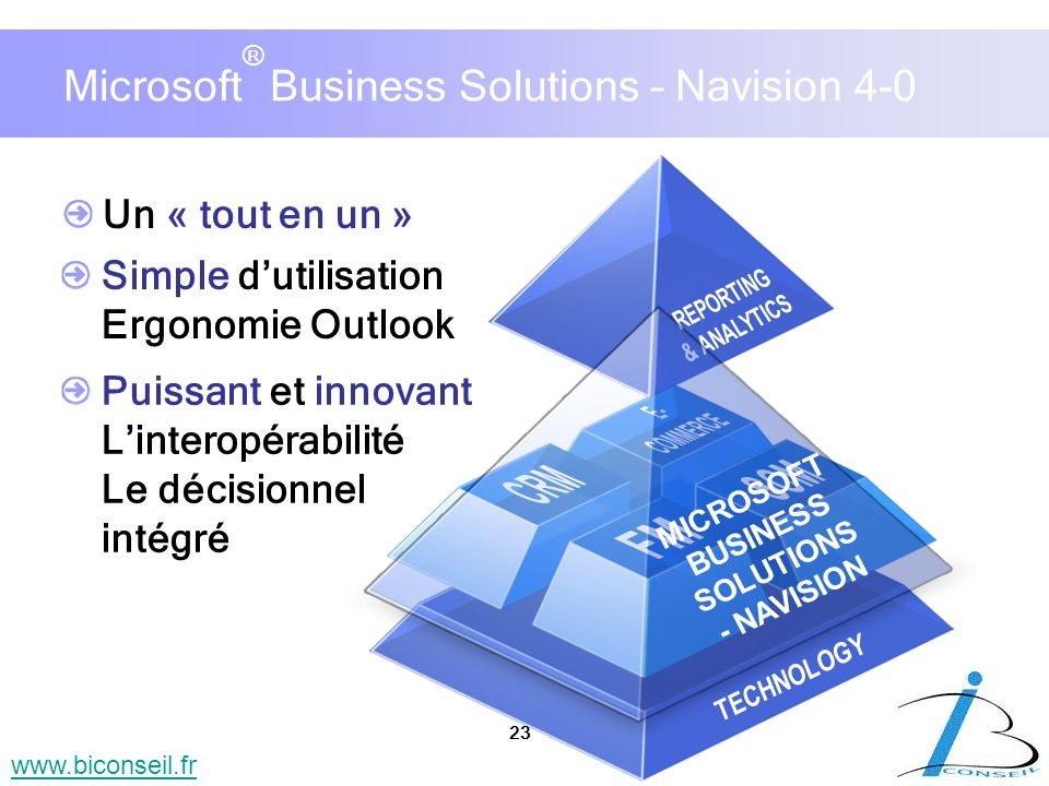 Microsoft® Business Solutions – Navision 4-0