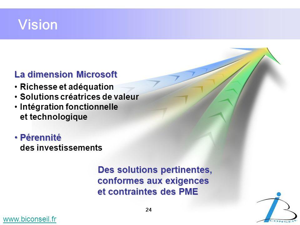 Vision La dimension Microsoft Pérennité des investissements