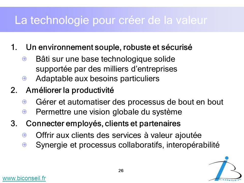 La technologie pour créer de la valeur