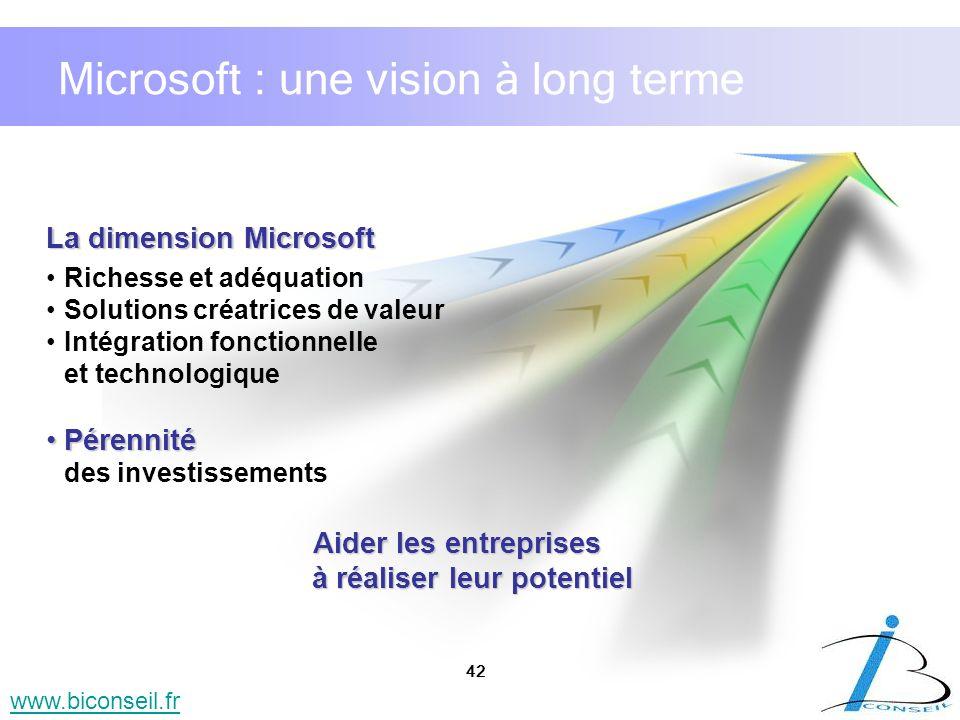 Microsoft : une vision à long terme