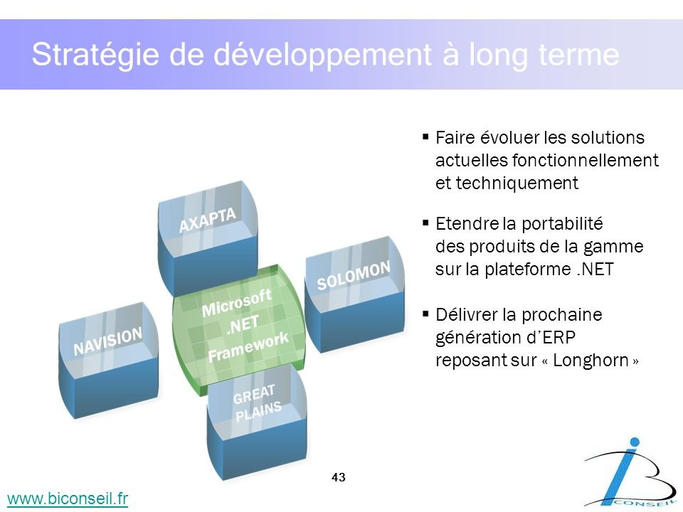 Stratégie de développement à long terme