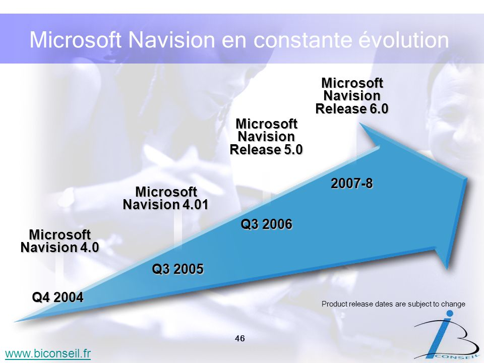 Microsoft Navision en constante évolution