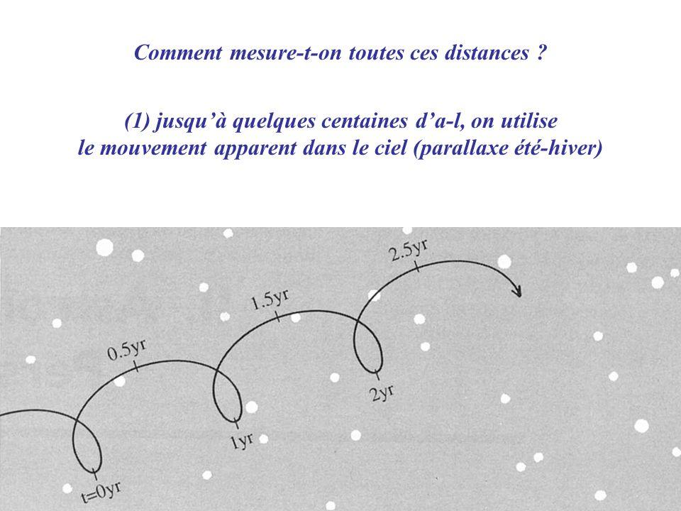 Comment mesure-t-on toutes ces distances