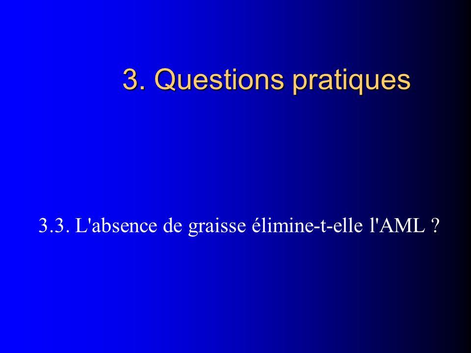 3.3. L absence de graisse élimine-t-elle l AML